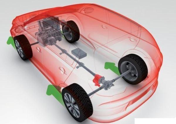 2011-Kia-Sportage-Dynamax-AWD-system